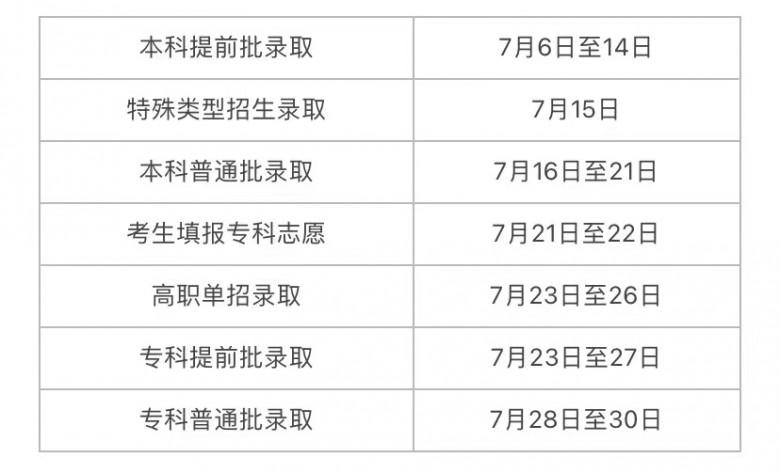 2021北京高考录取时间