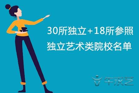 """2020年""""30所独立""""+""""18所参照""""独立艺术类院校名单"""