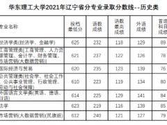 华东理工大学2021年辽宁省分专业录取分数线--历史类
