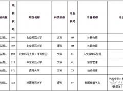内蒙古:2021年本科提前A批高水平运动队招生高校及专业