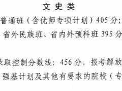 青海高考录取分数线一览表2021-青海本科录取分数线2021
