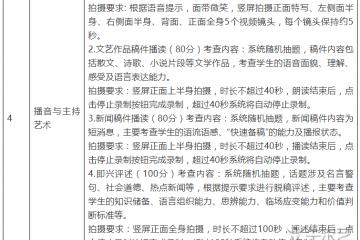 湖南信息学院2021年艺术类本科专业招生简章  (河北、吉林、江苏、江西、山东、广东)