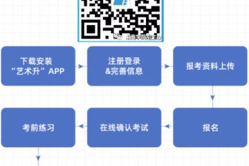 湘南学院2021年艺术专业招生简章