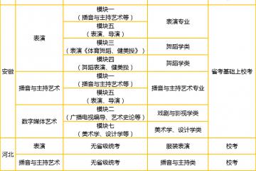 陕西服装工程学院2021年本科校考专业和各省统考子科类对照表