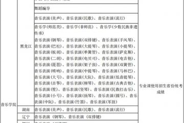 哈尔滨师范大学2021年艺术类专业拟招生计划