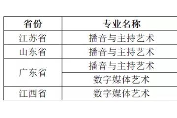 武汉东湖学院2021年艺术类专业校考招生简章