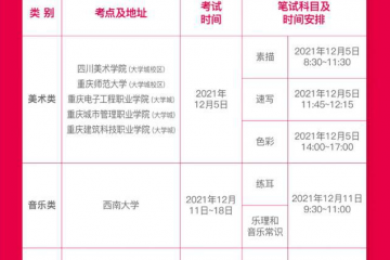 重磅!重庆市2022年艺术类专业联考时间出炉
