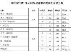 三明学院2021年面向福建省本科提前批录取分数