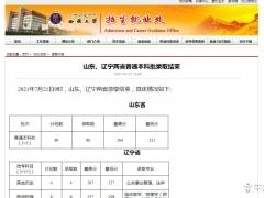 西藏大学2021年山东、辽宁两省普通本科批录取分数